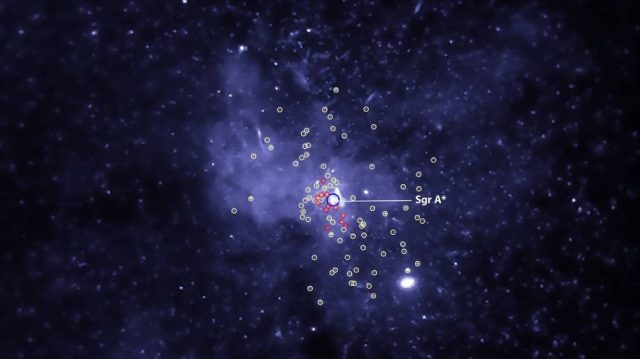 Research: Massive Black Holes discovered in Center of Milky Way